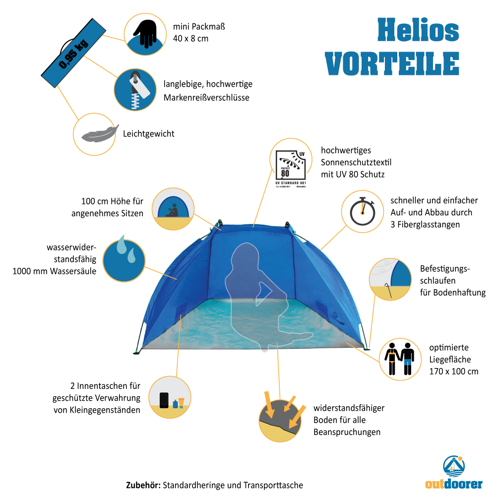 strandmuschel-helios-UV80-vorteile-blue