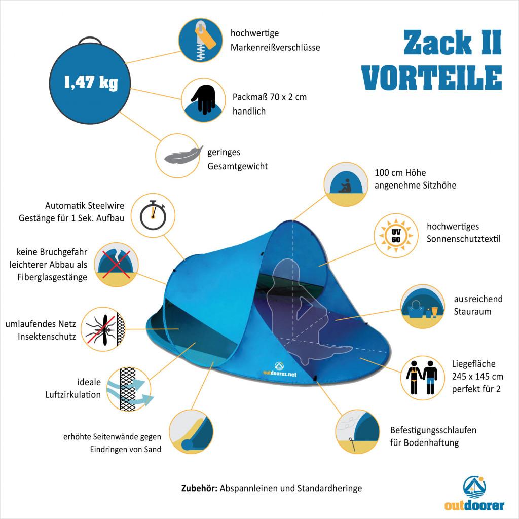 zack-II_vorteile_blue