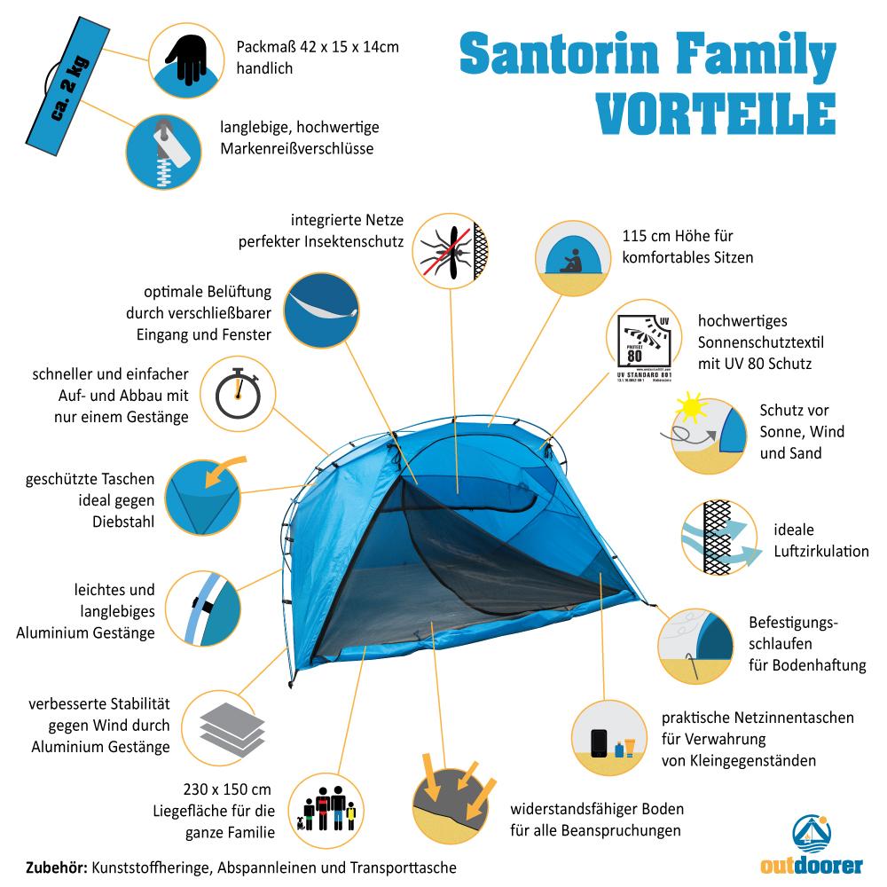 Produktvorteile - Strandmuschel Santorin Family