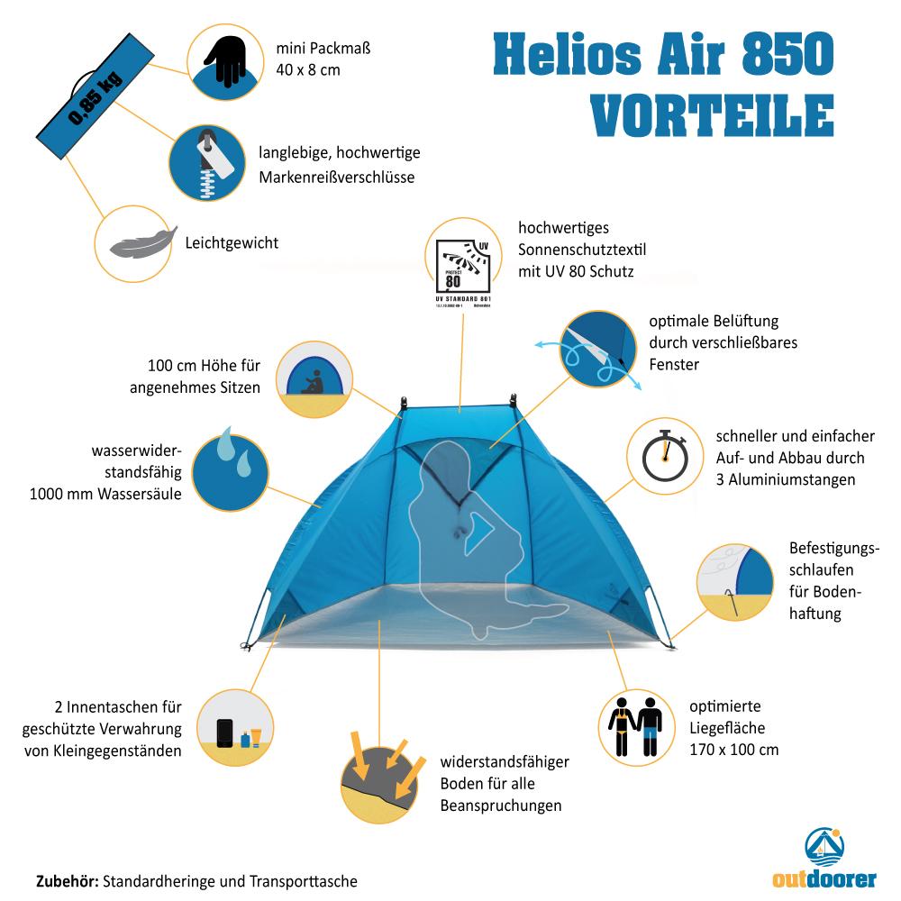 Strandmuschel Helios Air 850 UV 80 Vorteile