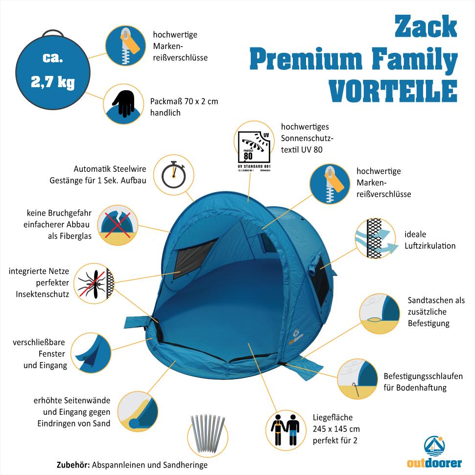 Produktvorteile - Zack Premium Family - verschließbare Pop up Strandmuschel
