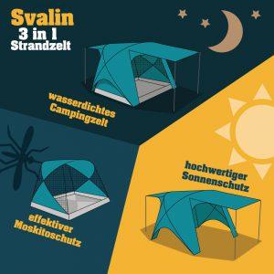 Einsatzbereiche der Zelt-Strandmuschel Svalin