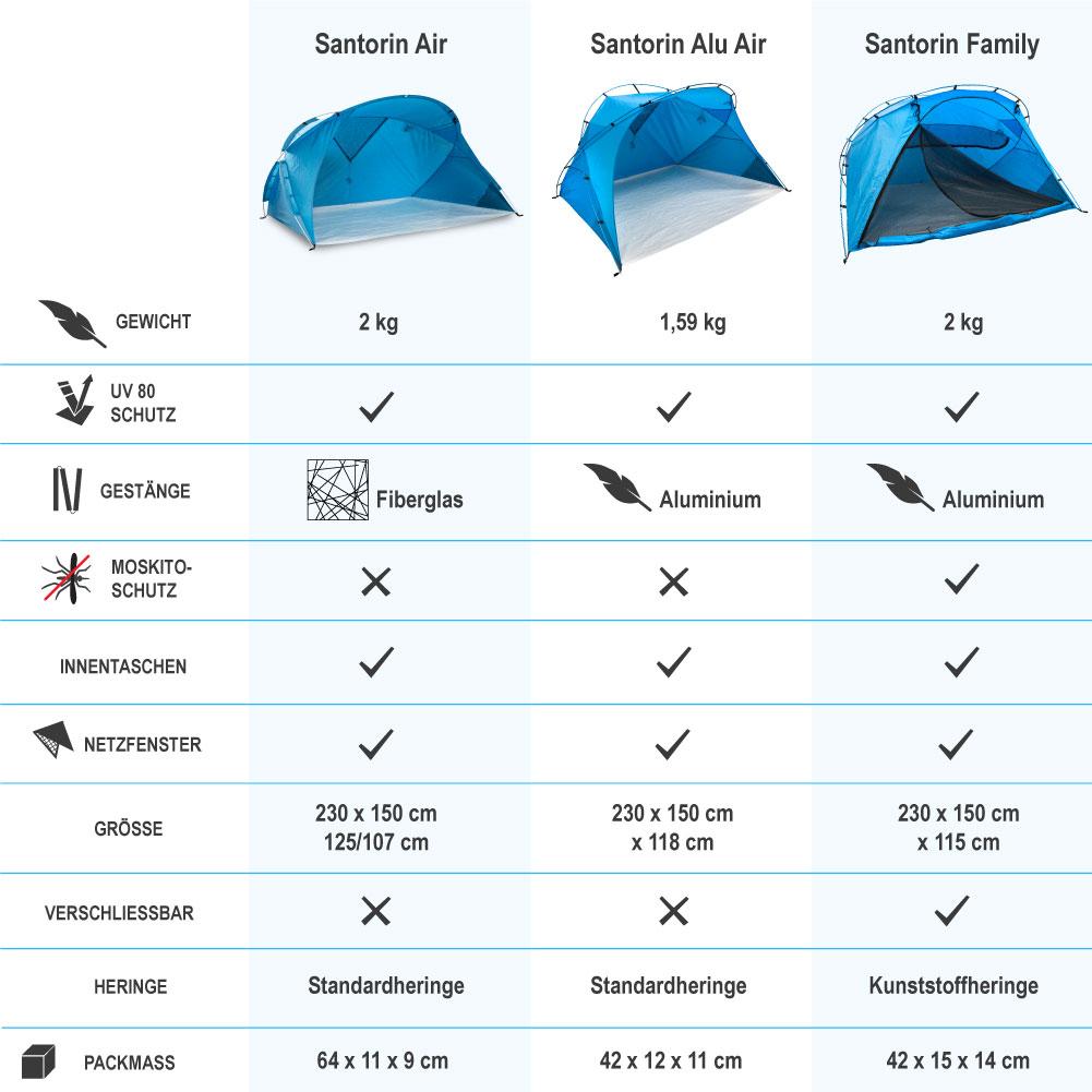 XXL Strandmuschel Santorin - Vergleich