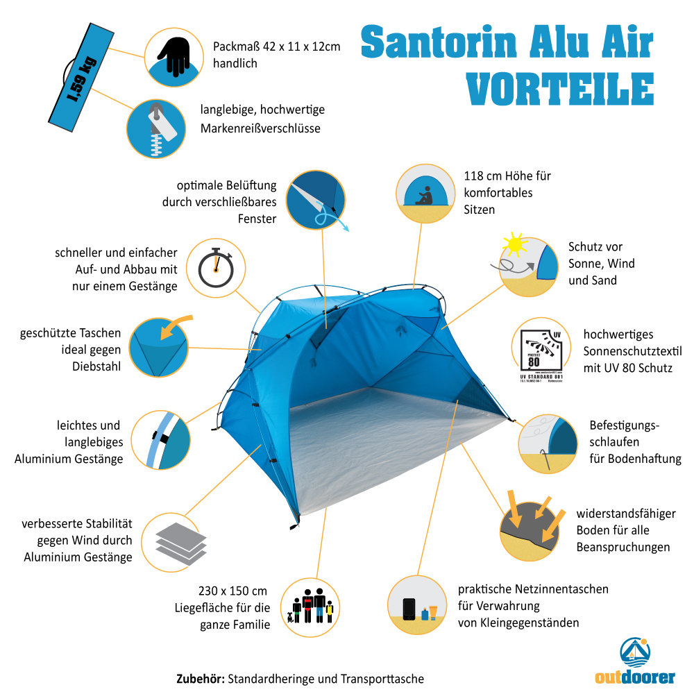 Produktvorteile - Santorin Alu Air
