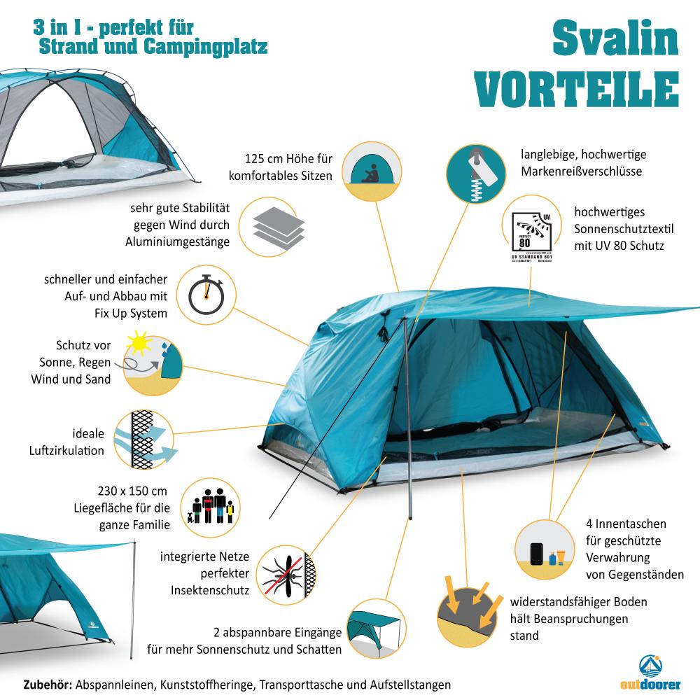 Produktvorteile der Zelt-Strandmuschel Svalin