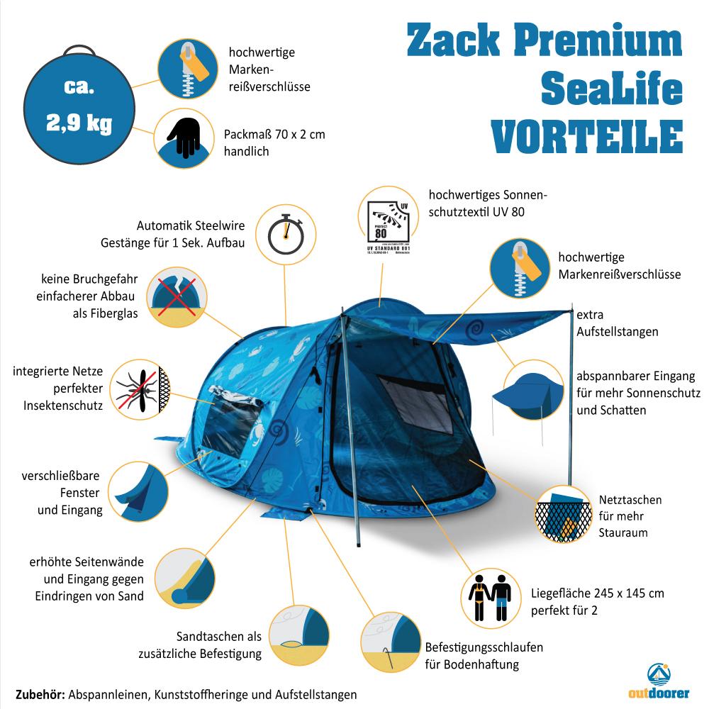 Pop up Strandmuschel zum Verschließen - Zack Premium SeaLife - Vorteile